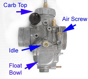 Yamaha Ttr Carburetor Adjustment