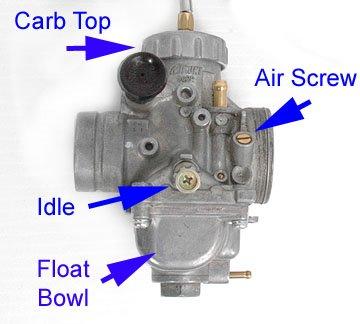 Yamaha ttr 230 carburetor circuit diagram maker for Yamaha ttr 230 carburetor for sale